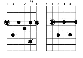 circulos de guitarra acustica 1 10 from 0 votes circulos de guitarra
