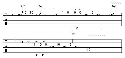 Intro Blues en C