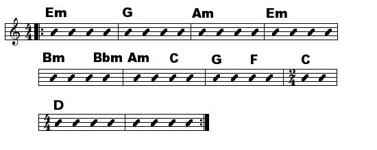 Acordes Little Wing (Jimi Hendrix)